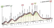 Giro d'Italia 2015, 3a tappa: percorso, altimetria, favoriti e classifica generale