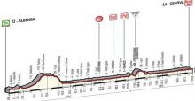 Giro d'Italia 2015, 2a tappa: percorso, altimetria, favoriti e classifica generale
